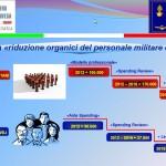 Riduzione del Personale Militare e Civile Aug. 10 17.12
