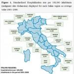 Mappa delle OSPEDALIZZAZIONI in Italia per il MELANOMA dal 2001 al 2008